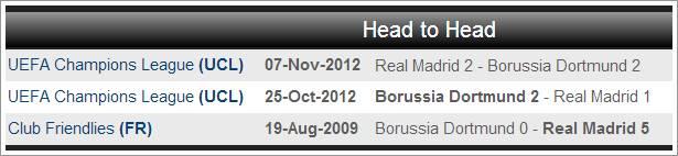 Borussia Dortmund vs Real Madrid – Match Preview